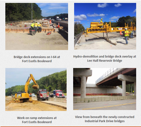 I-64 Widening: News and Information